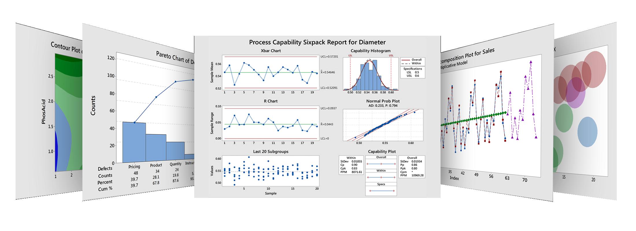 دورة التحليل باستخدام برمجية Minitab